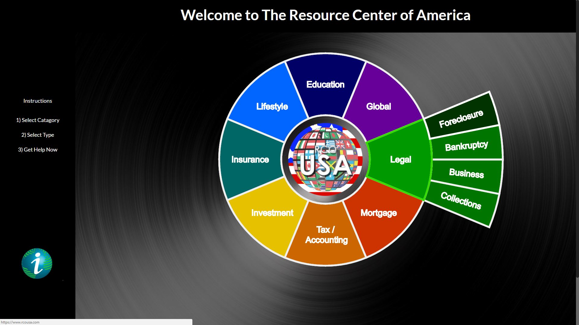 Resource Center of America